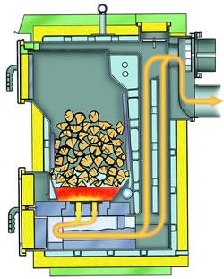 Installation climatisation gainable prix chaudiere a - Prix chaudiere bois buche ...