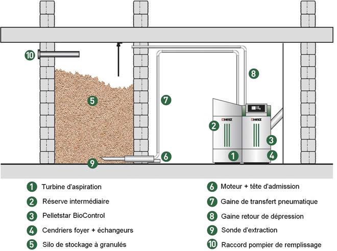 de dietrich chaudiere dtg e 125 eco nox annonce artisan issy les moulineaux entreprise qkayvc. Black Bedroom Furniture Sets. Home Design Ideas